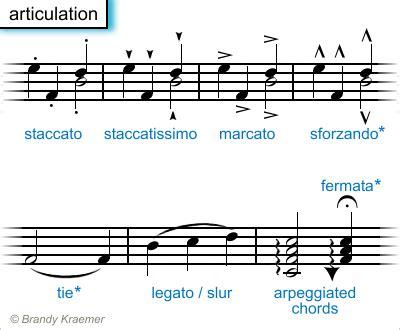 Term Essays: Music dissertation topics professionally